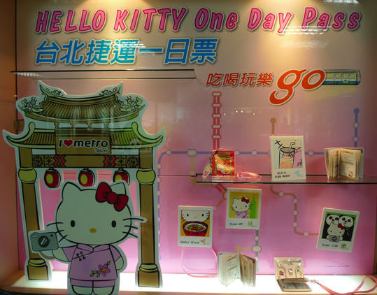 HELLO KITTY One Day Pass